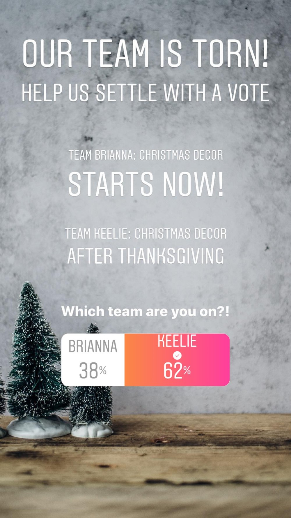 Keelie won. - 62% of you prefer to wait until after Thanksgiving to start decorating for Christmas