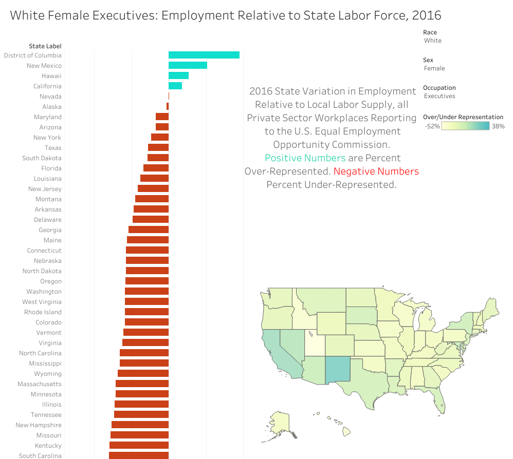 State level employment diversity relative to labor market - Find out which groups are over/under represented relative to their state labor market