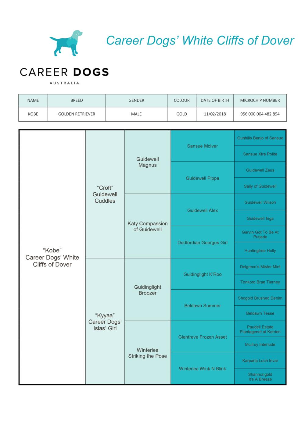 Kobe_Pedigree_Career Dogs' White Cliffs of Dover.png