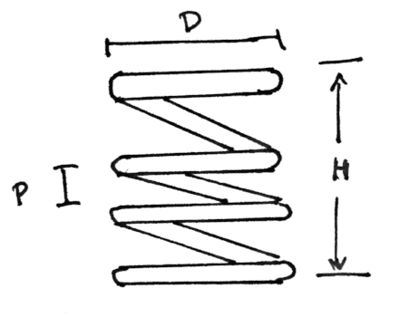 Figure 1:  An example spring which is wound such that the spring has a centerline diameter D, a height H, and a pitch P.