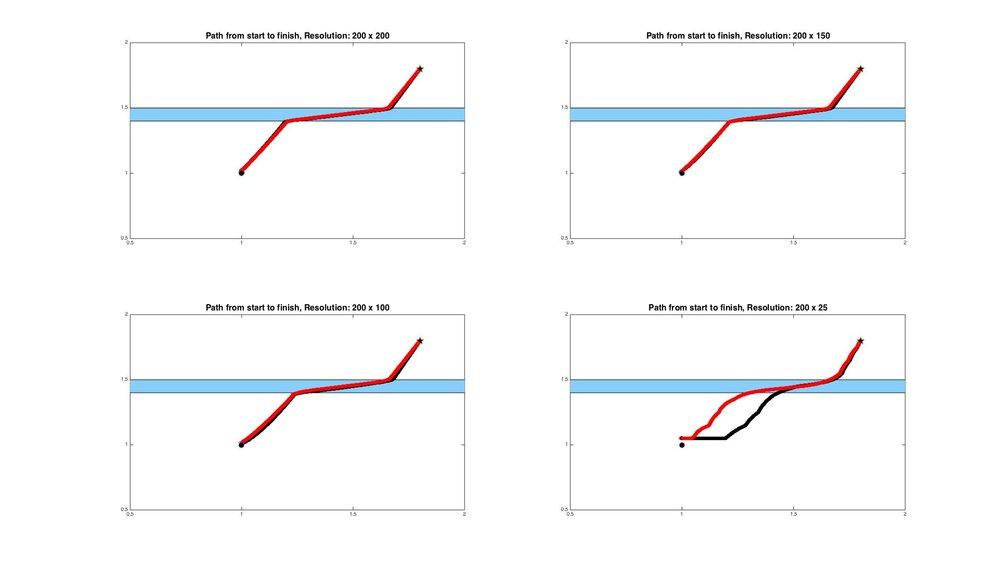 path_plots2.jpg