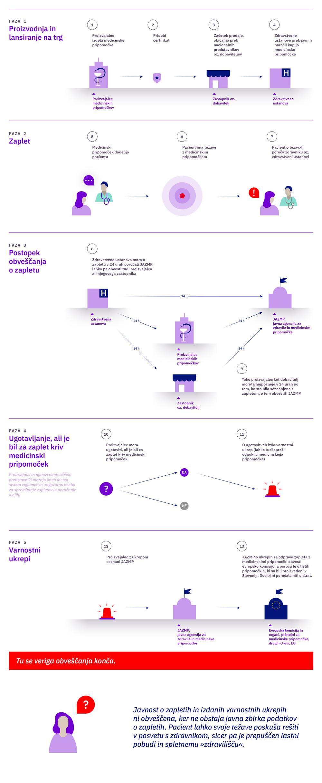 Ostro_SistemVigilance_Infografika@2x.png