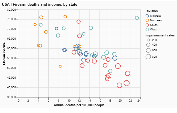 States and guns deaths, version 2.PNG