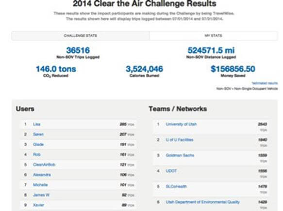 Cleartheair gamification