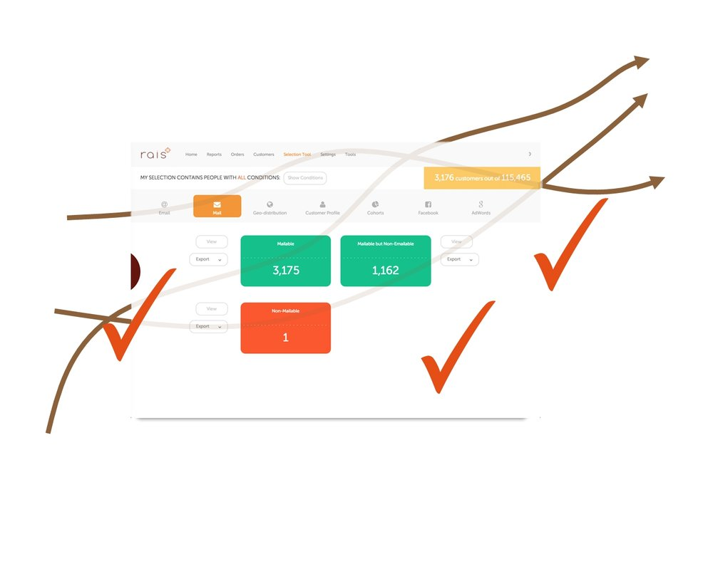 The next best actions to take - Our real-time analytics algorithms create enriched, meta-profiles of each individual customer tailored to your specific business model. Using this data enables you to engage with individual customers in the best way with improved context of their situation.More empathy brings them one step closer to advocacy.