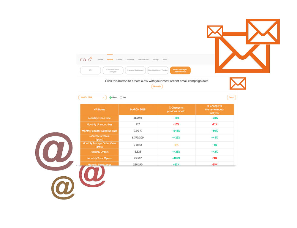 Increase email conversions - Automatically engage customers at the right moment to generate incremental first-time and repeat purchases. rais can automate virtually any scenario, as it talks to your communication channels in real time, triggering campaigns.Send even better email!
