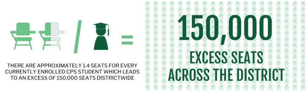 2-Seats vs. Students.png