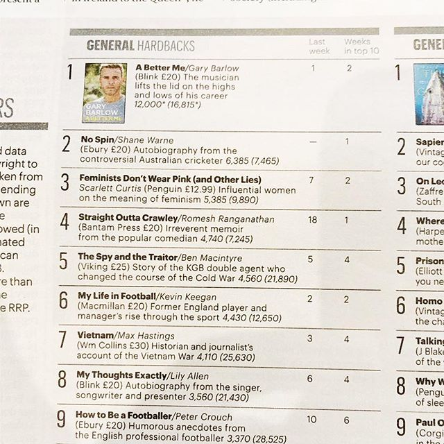 #feministsdontwearpink is a SUNDAY TIMES NO.3 BESTSELLER!!!!!!!! We may not be Gary Barlow but we are an army of women armed with words and we are here to take down the patriarchy!