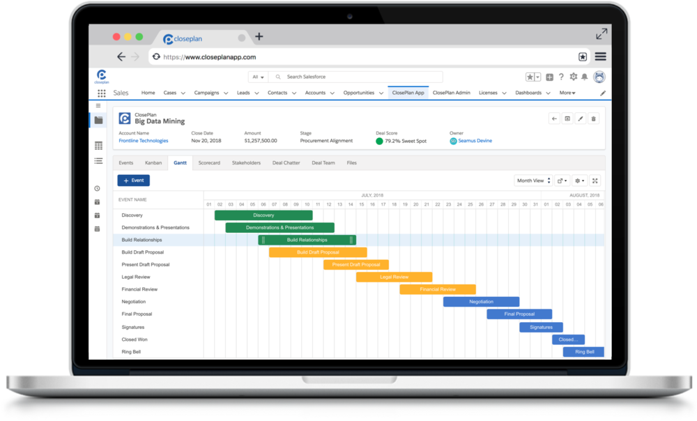 ClosePlan GANTT Chart - Visualize your timelines with GANTT chart views detailing the start and end of each sales event. Identify opportunities to increase deal velocity and risks that may slow your opportunity progress.