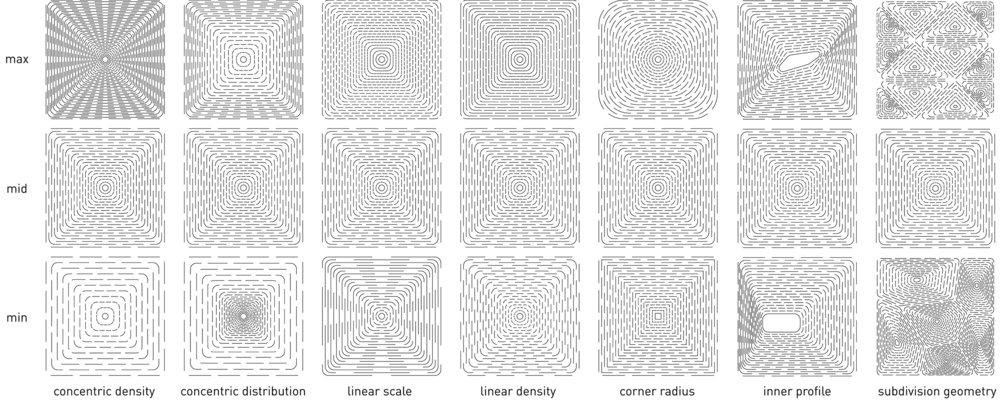 parametric patterning matrix