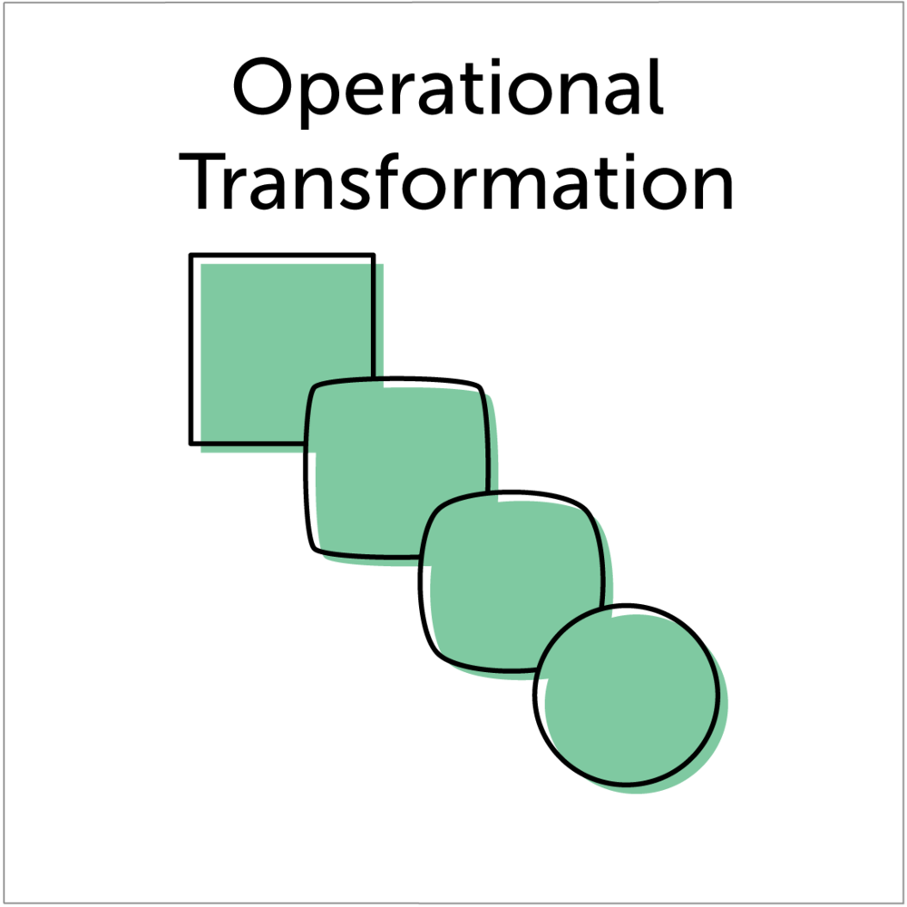 icons_Product_wordsONtop_OperationalTransformation.png