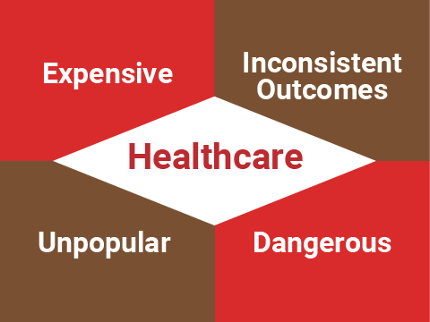 How people see healthcare