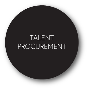 8-TalentProcurement.png