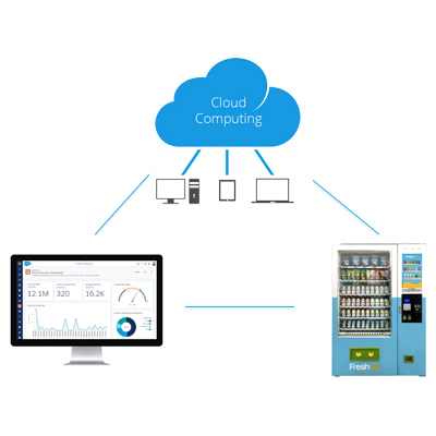 FreshUp, cloud vending, remote control, refund technology, vending machine