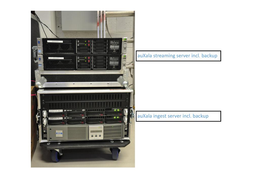 auXala Server