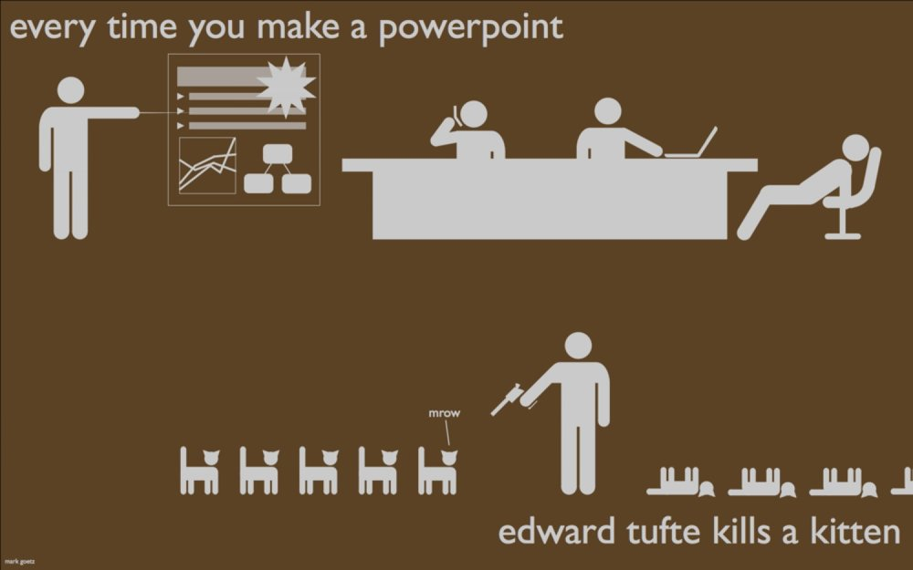 edward-tufte-kills-a-kitten_50290a899bc61_w1500.png