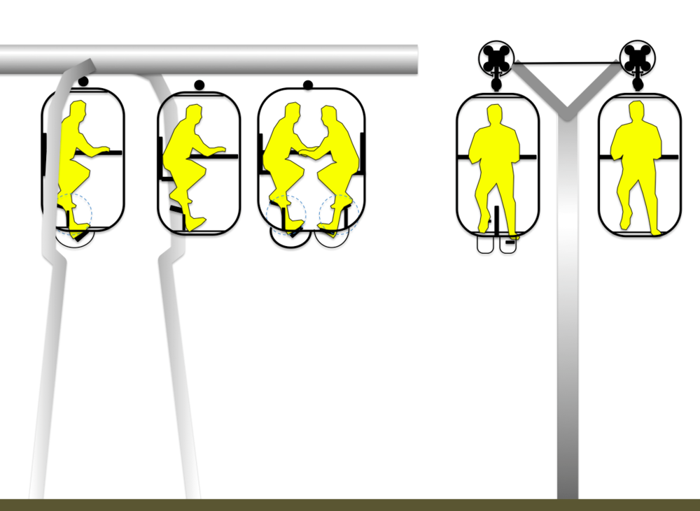 """飘的""PSST:个人化悬滑交通(Personal Suspended Slide Transit)"