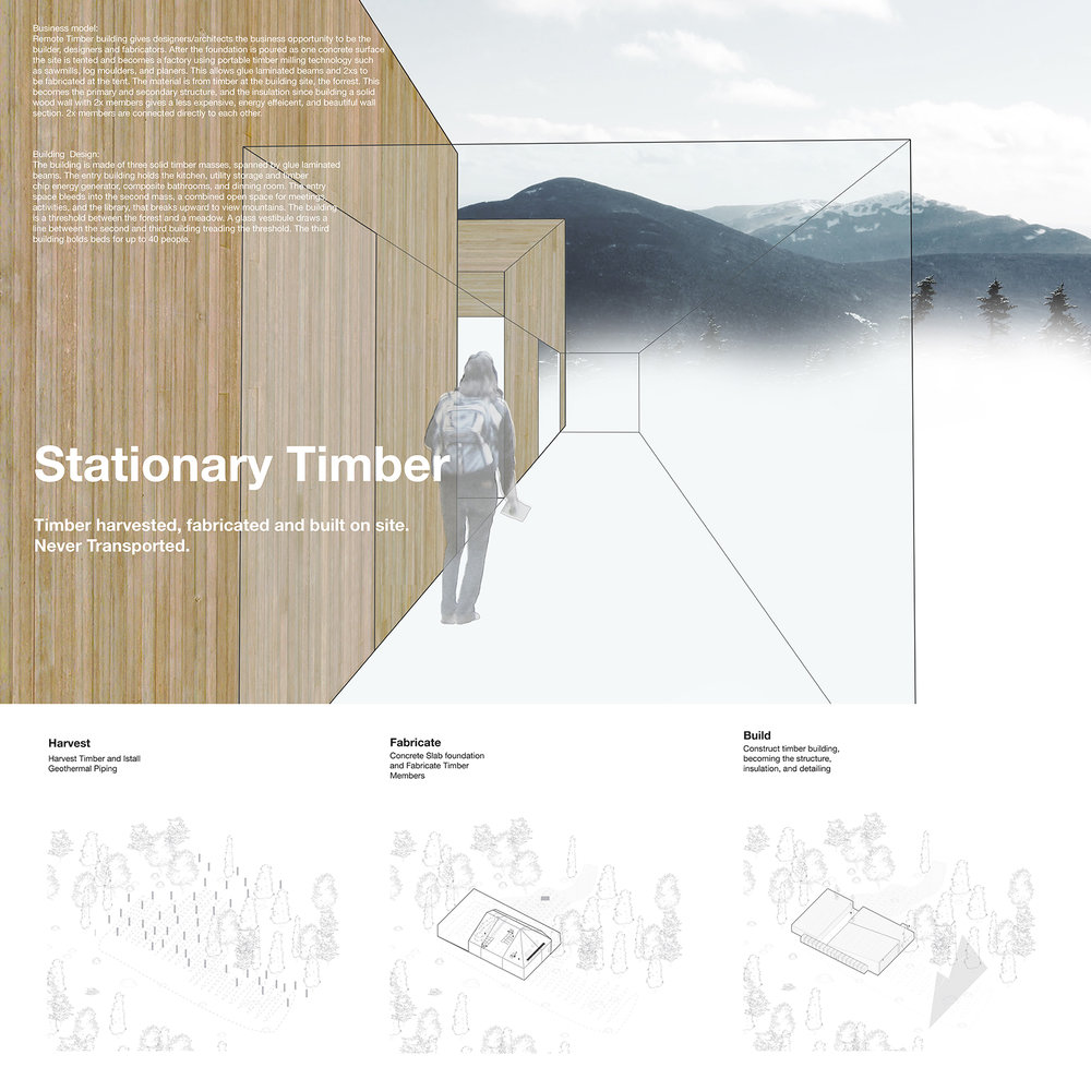 0087_Stationary_Timber_Board_ONE_Page_1.jpg