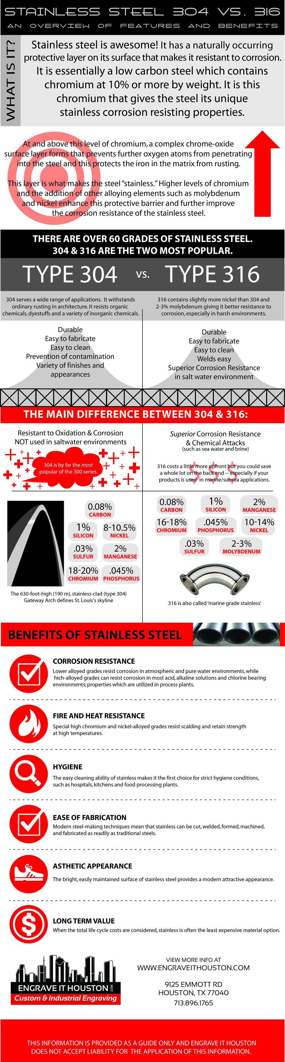 Infographic_StainlessSteel.jpg