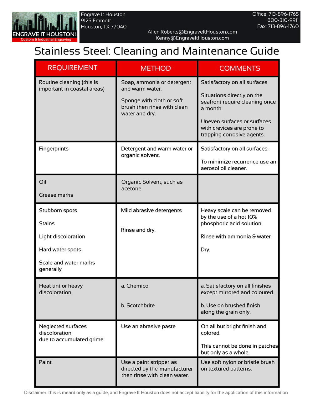Stainless-Steel-cleaning-maintenance-guide.jpg