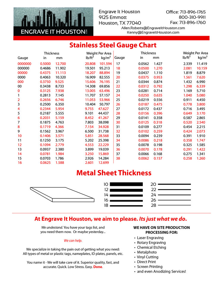 Engrave it houston stainless steel gauge chart