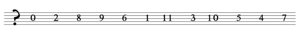 The tone row that forms the basis of all the tracks in  Twisted Tonality