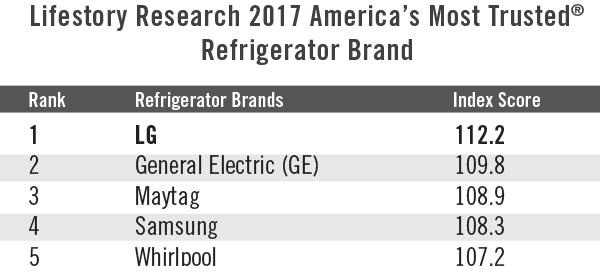 RefrigeratorChart2.jpg