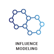 Influence Modeling Icon.png