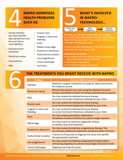 Covers the basics of medical and surgical NaPro... - 4. Health Problems NaPro Addresses5. What's Involved For The NaPro User6. The Treatments Users Might Receive