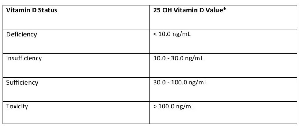 vitamin-d-status.jpg