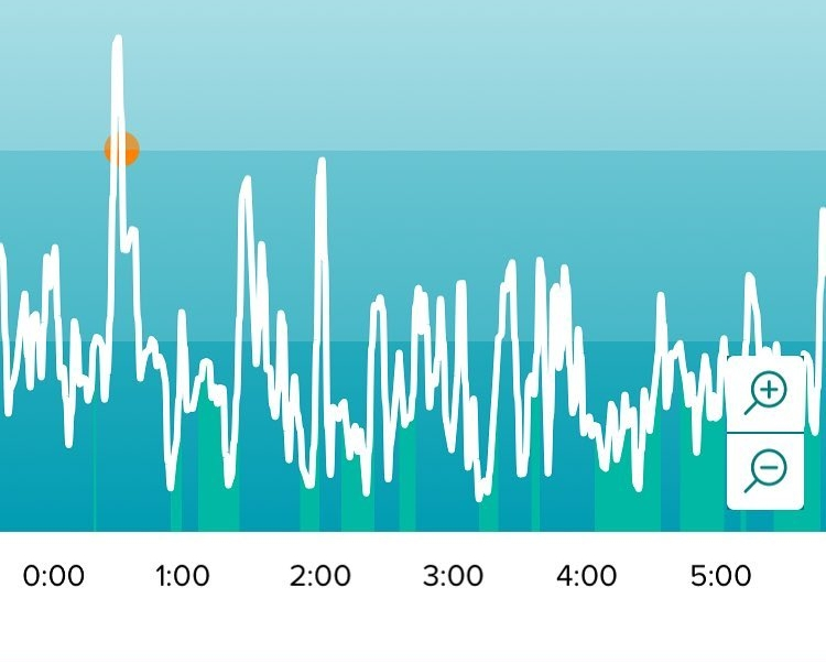 Real time EEG while meditating. When focus deviates from the breath, the signal spikes and you receive instant audio feedback (a rising storm) to guide you back to your breath. The darker blue section reveals when your mind is calm.