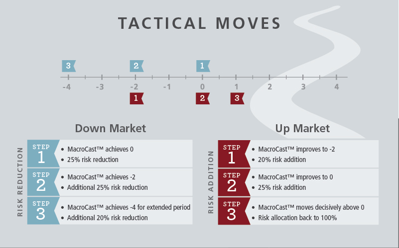 TacticalMoves-07.jpg