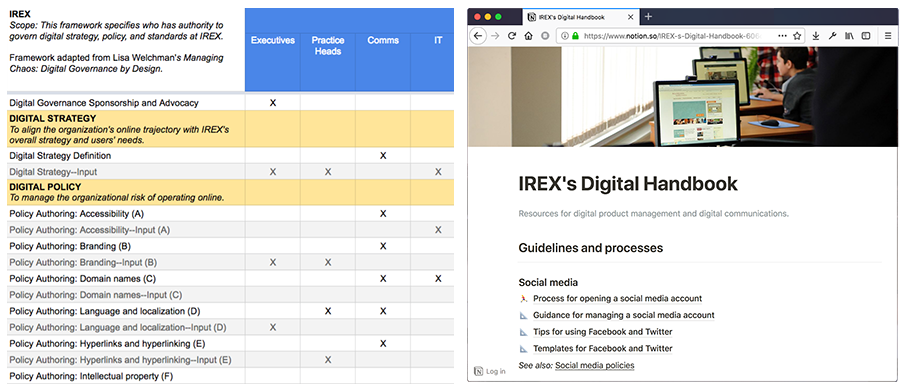 Left:  Detail from an early draft of our digital governance framework, which specified who is responsible and who provides input about digital strategy, digital policies, and digital standards.  Right:  Our digital handbook, which collects digital documentation for employees.