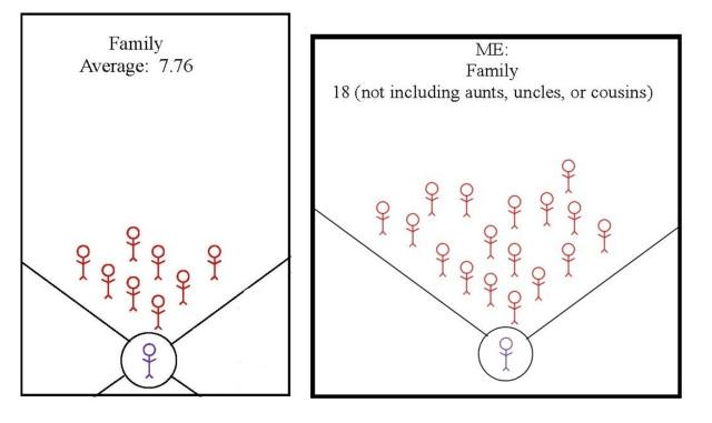 family-comparison.jpg