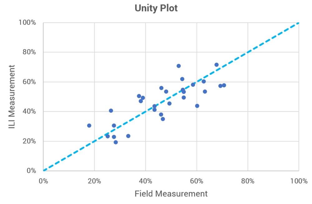UnityPlot.PNG