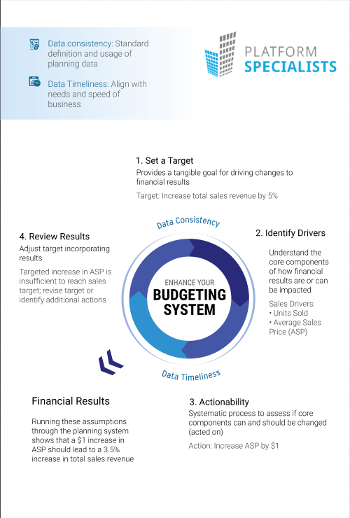 Budgeting Sys Infographic.png