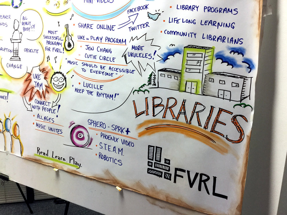 FVRL_BrdMeet_June28_17_GraphicRecord2.JPG