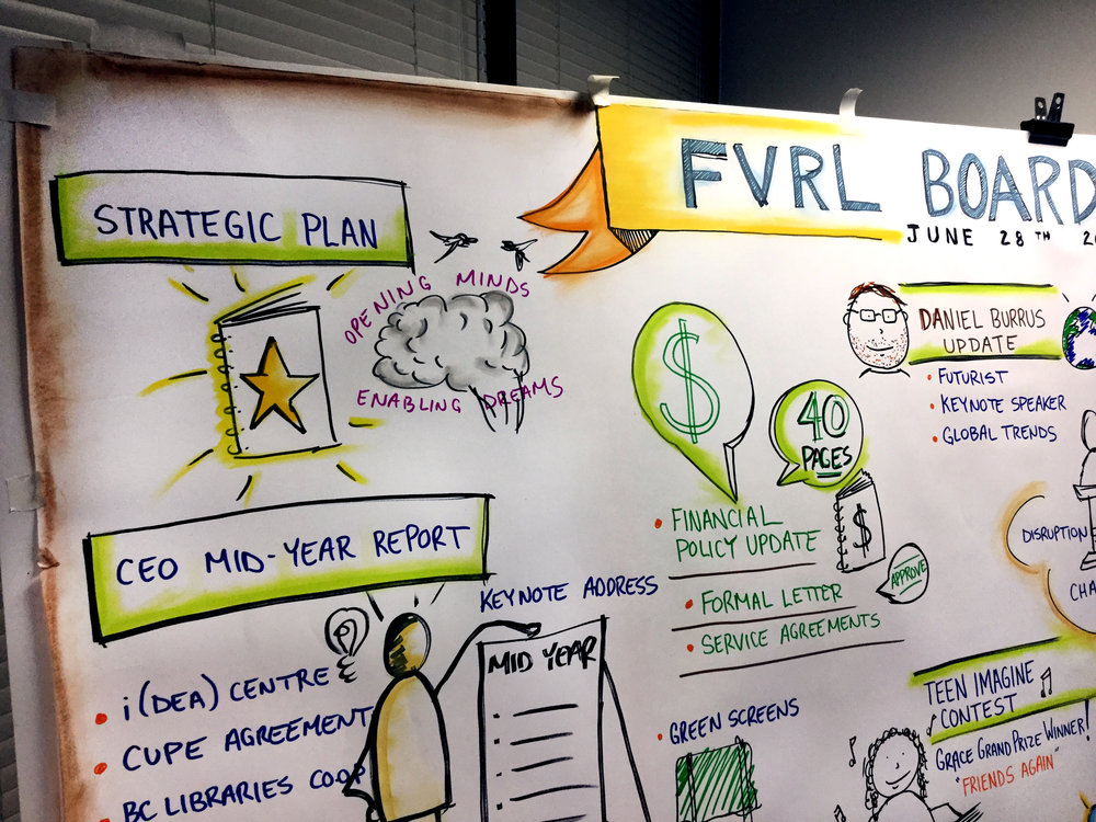 FVRL_BrdMeet_June28_17_GraphicRecord4.JPG