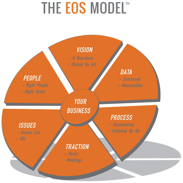 EOS-Model.jpg
