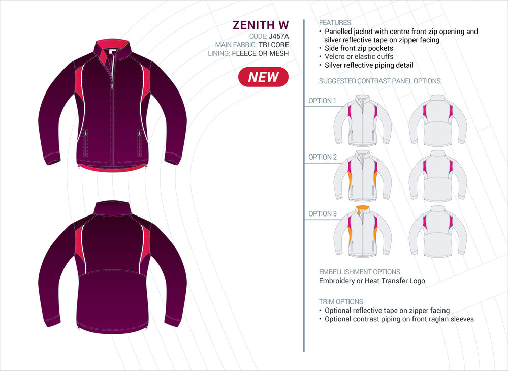 Women's  Zenith  Tri-Core Jacket