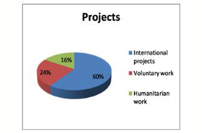 Project_Statistics2014-01.jpg