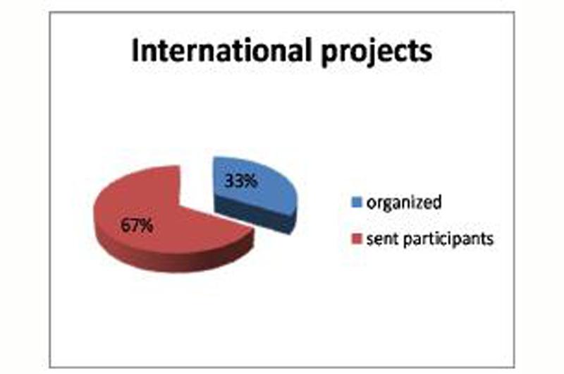 Project_Statistics2014-02.jpg