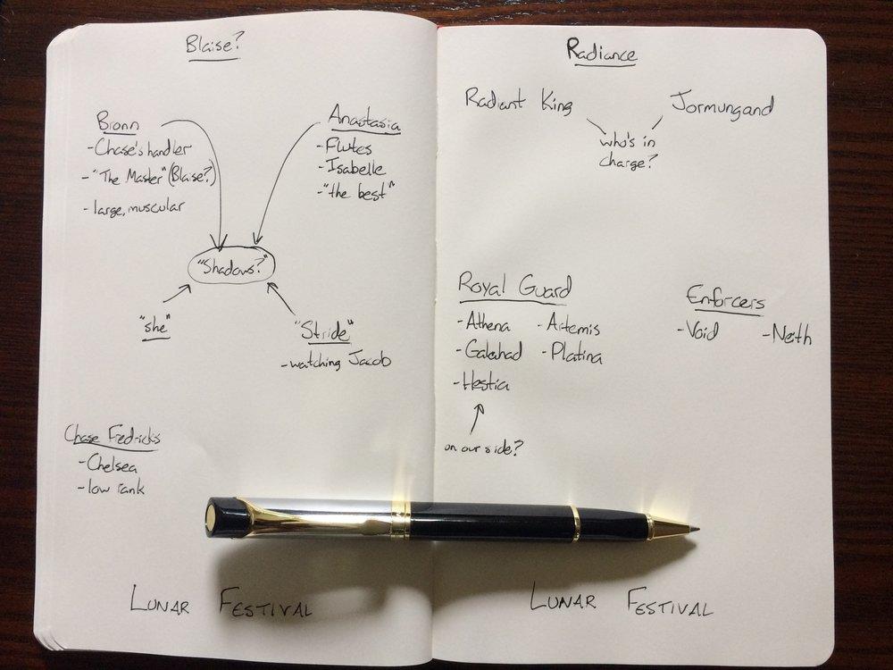 Deirdre's notes
