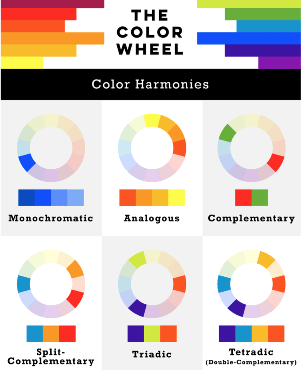 It's colorful - One of the biggest design hurdles for clients is choosing a palette for their site or brand. Color theory is deeply subjective AND more than a bit scientific. A well-chosen palette resonates in your nervous system and your heart. Canva.com's review of color covers all the bases.