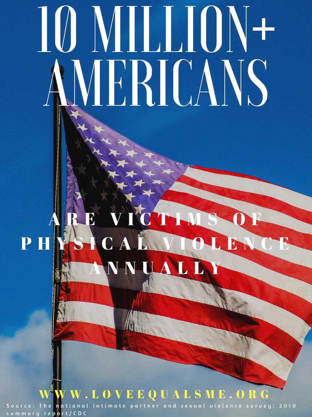 american domestic violence.jpg