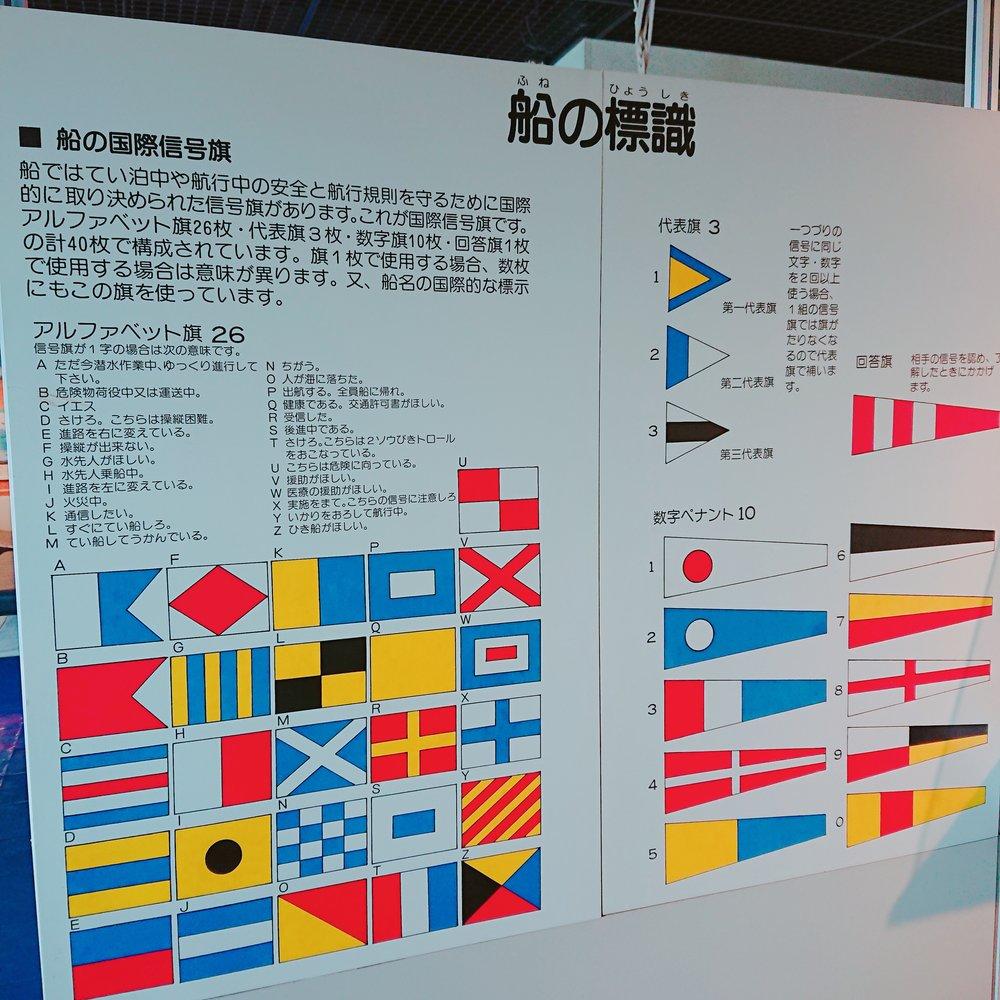 カラフルな船の国際信号旗