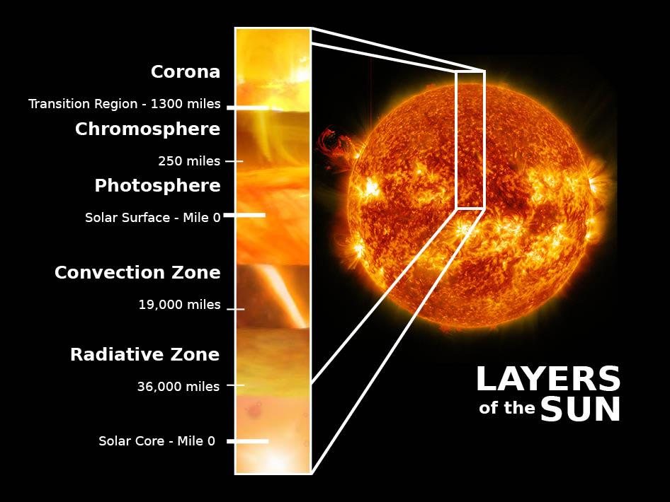 sunlayers_full.jpg