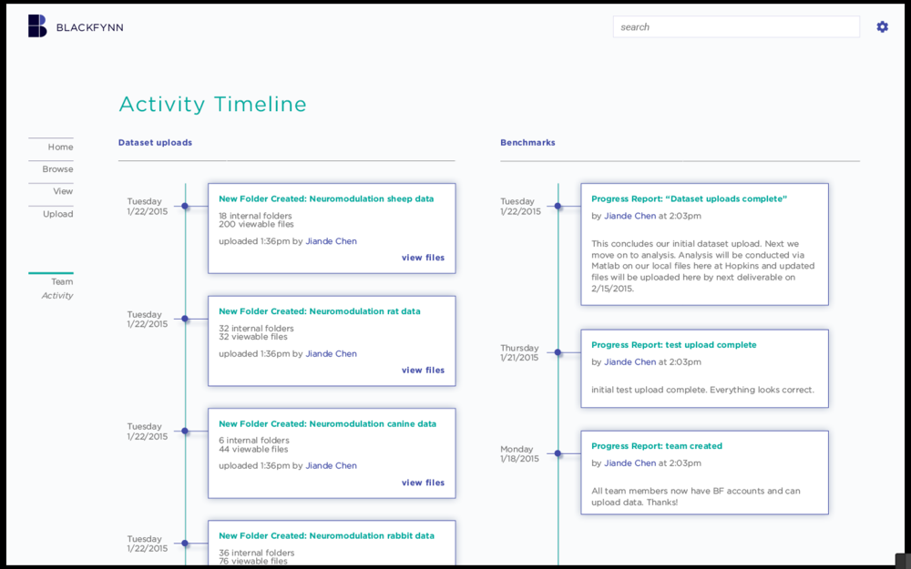 Activity timelines were important both for daily users and lab leadership; updates were also sent to users that subscribed to them
