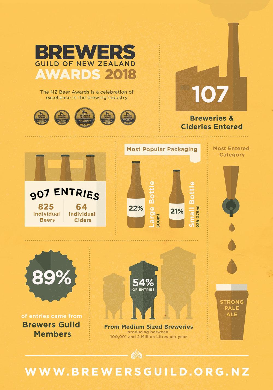 BGNZ-Awards-Infographic-2018.jpg