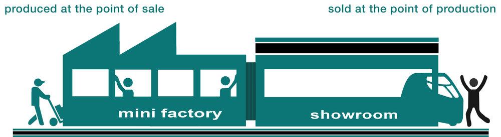 miniFactory1.jpg